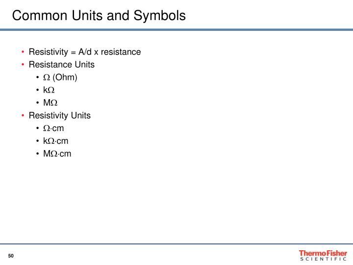 Common Units and Symbols