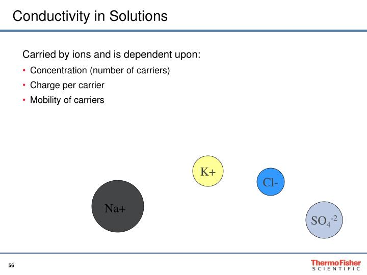 Conductivity in Solutions