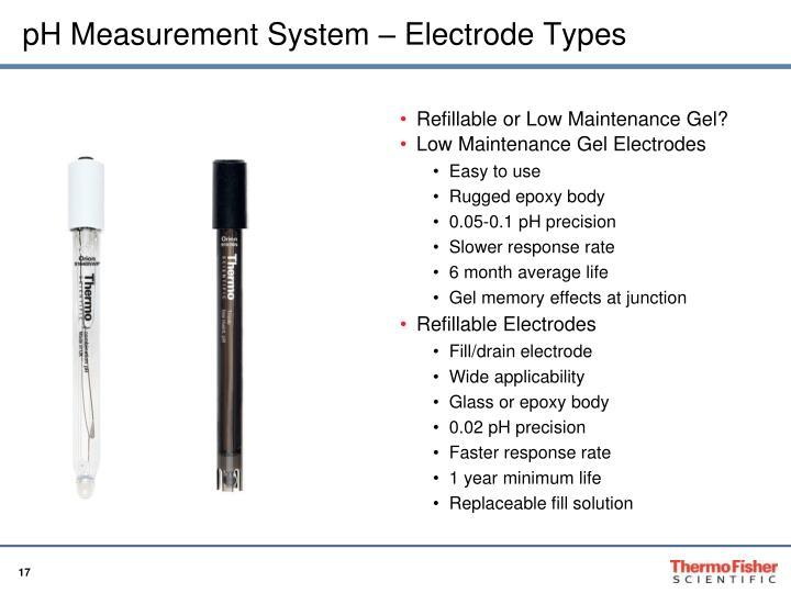 pH Measurement System – Electrode Types