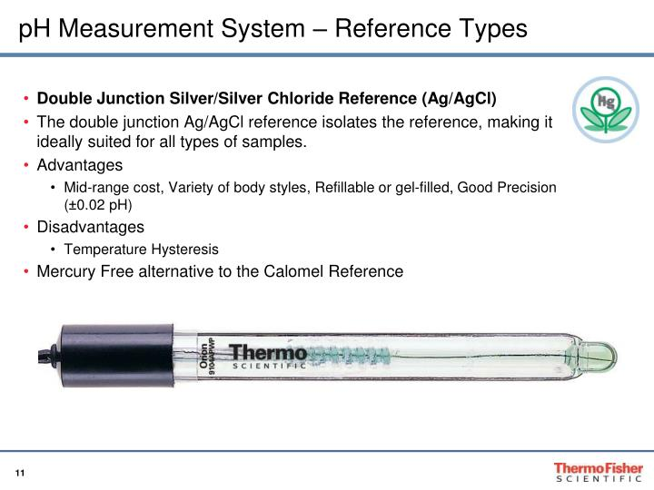 pH Measurement System – Reference Types