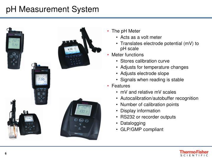 pH Measurement System