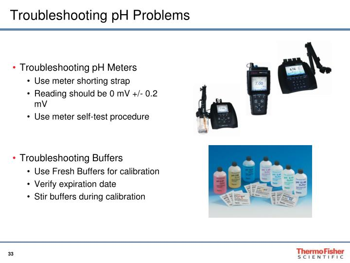 Troubleshooting pH Problems