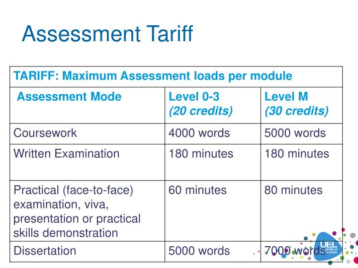 Assessment Tariff