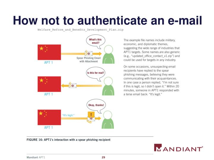 How not to authenticate an e-mail