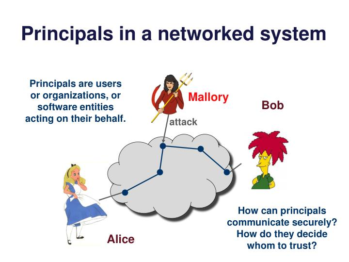 Principals in a networked system