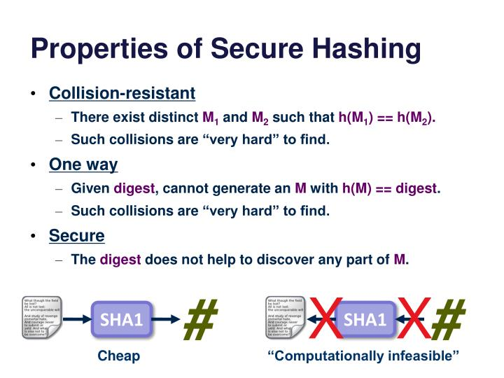 Properties of Secure Hashing