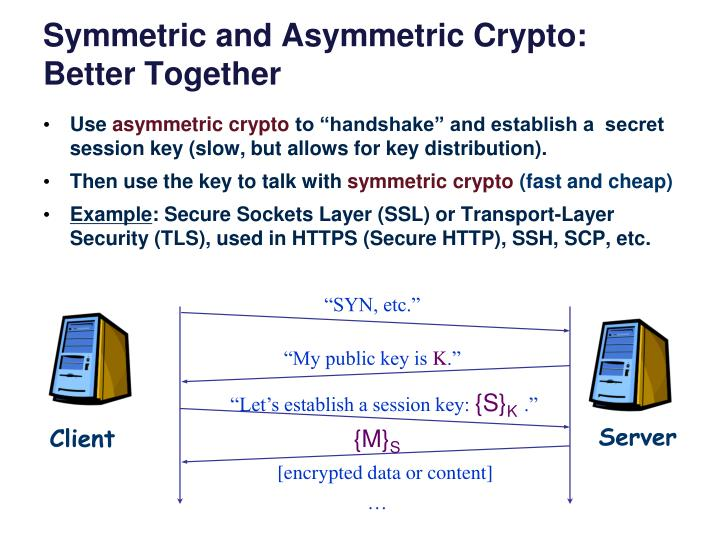 Symmetric and Asymmetric Crypto: Better Together