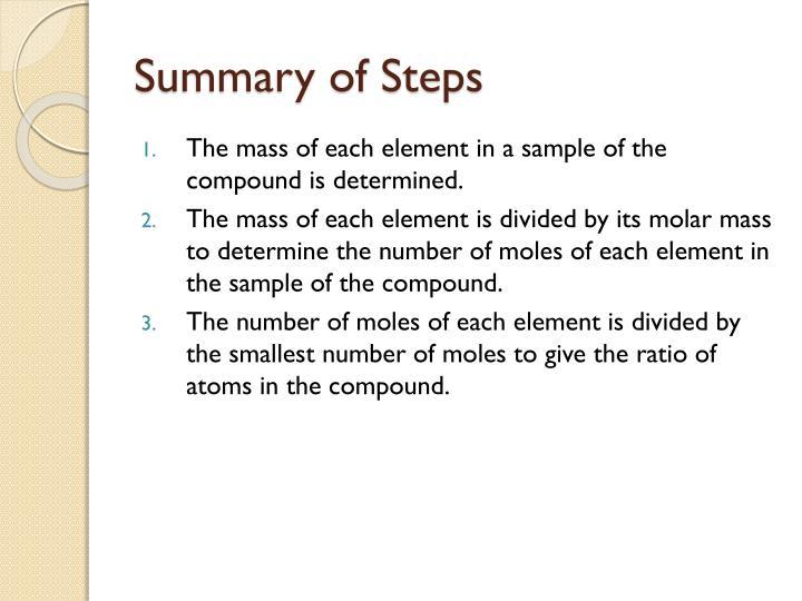 Summary of Steps