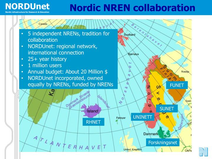 Nordic NREN collaboration