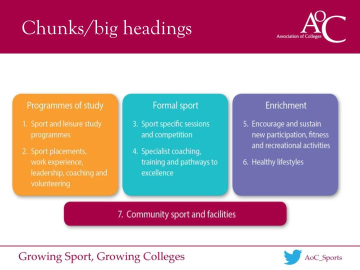 Chunks/big headings
