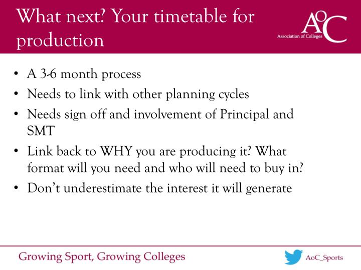 What next? Your timetable for production