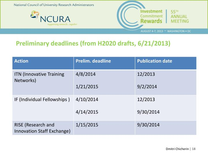 Preliminary deadlines (from H2020 drafts, 6/21/2013)