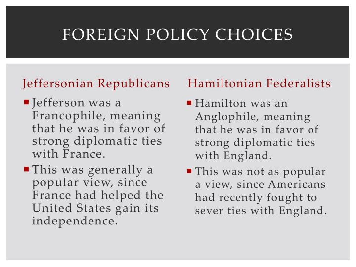 Foreign Policy choices