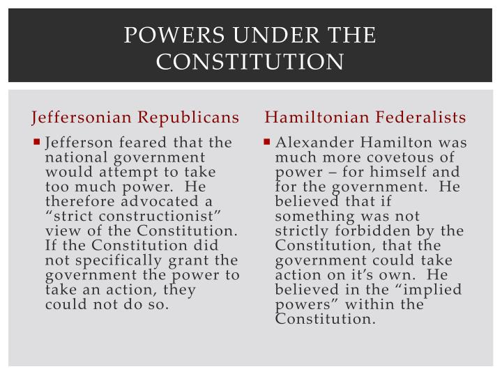Powers Under the Constitution