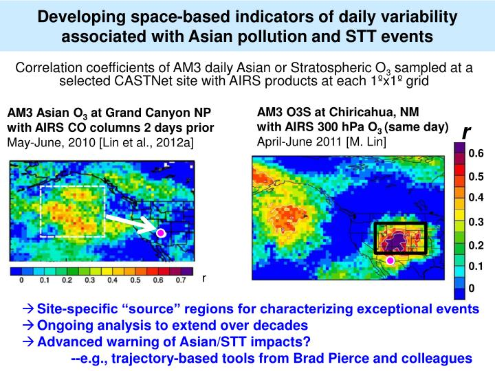Developing space-based indicators of daily variability associated with Asian pollution and STT events