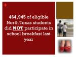 464 945 of eligible north texas students did not participate in school breakfast last year