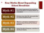 four myths about expanding school breakfast