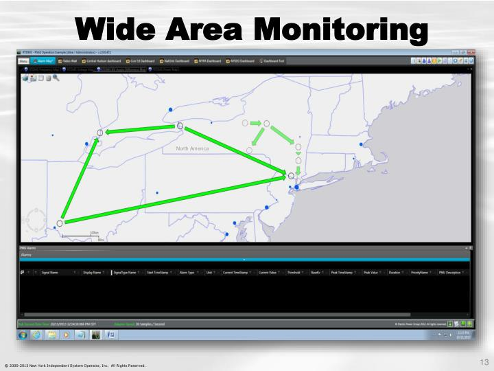 Wide Area Monitoring