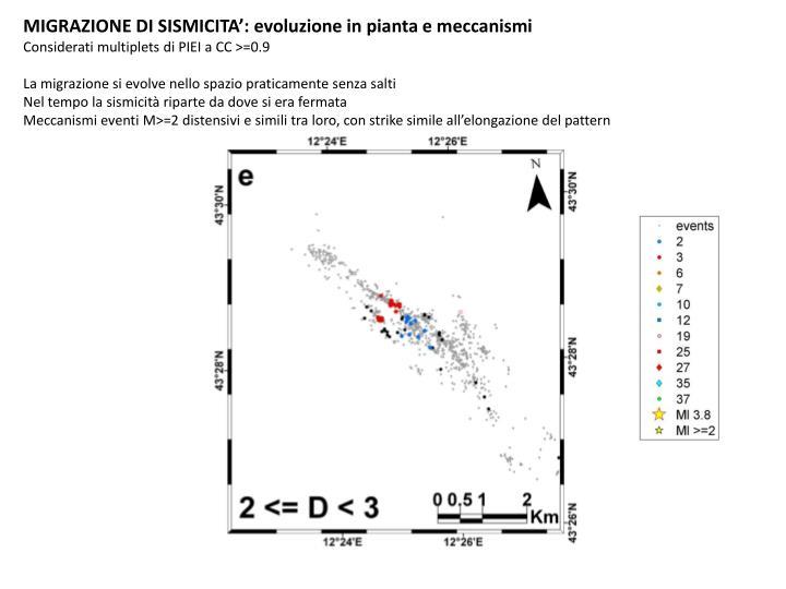 MIGRAZIONE DI SISMICITA': evoluzione in pianta e meccanismi