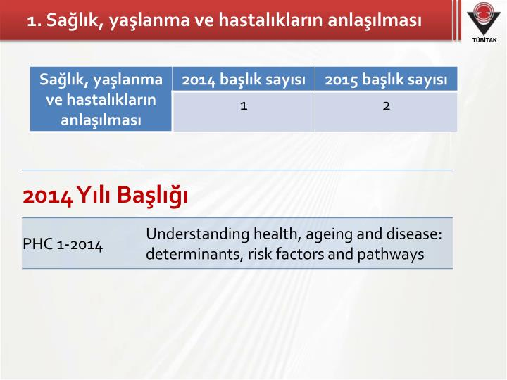 1. Sağlık