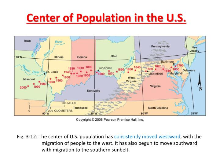 Center of Population in the U.S.