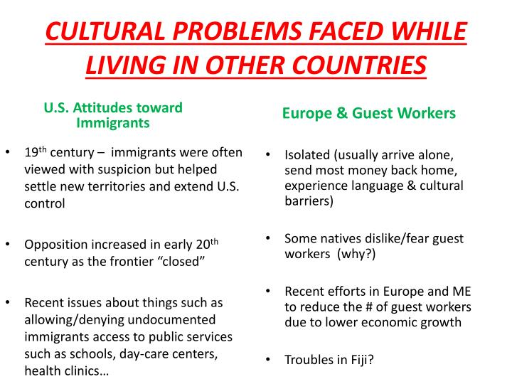 CULTURAL PROBLEMS FACED WHILE LIVING IN OTHER COUNTRIES