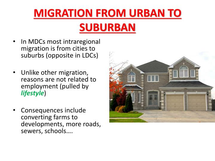 MIGRATION FROM URBAN TO SUBURBAN