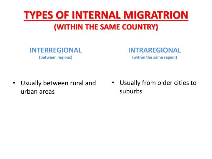 TYPES OF INTERNAL MIGRATRION