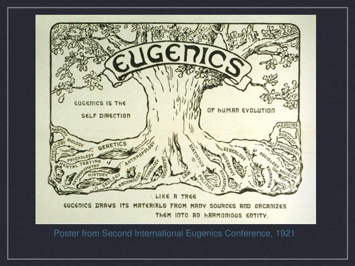 Poster from Second International Eugenics Conference, 1921