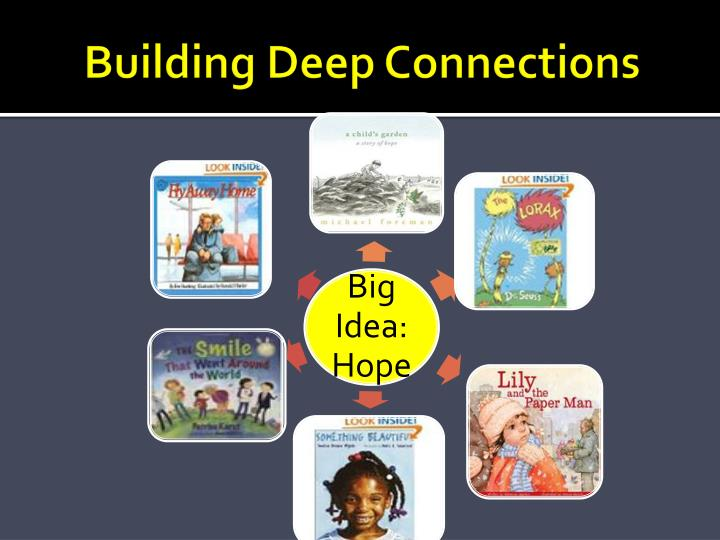 Building Deep Connections