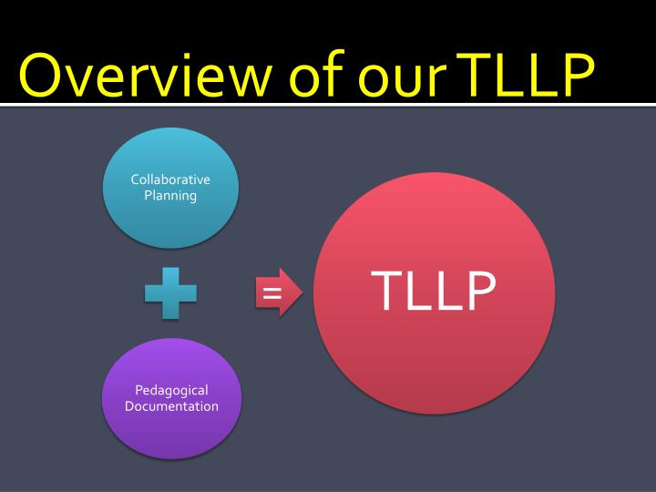 Overview of our TLLP