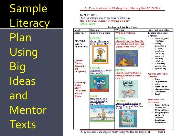 Sample Literacy Plan Using Big Ideas and Mentor Texts