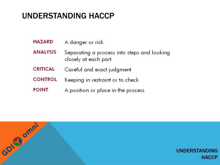 Understanding haccp