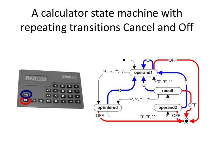 A calculator state machine with repeating transitions Cancel and Off