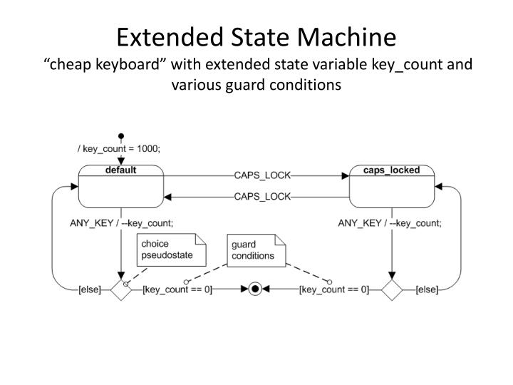 Extended State Machine
