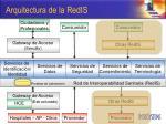 arquitectura de la redis