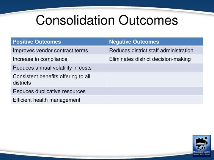 Consolidation Outcomes