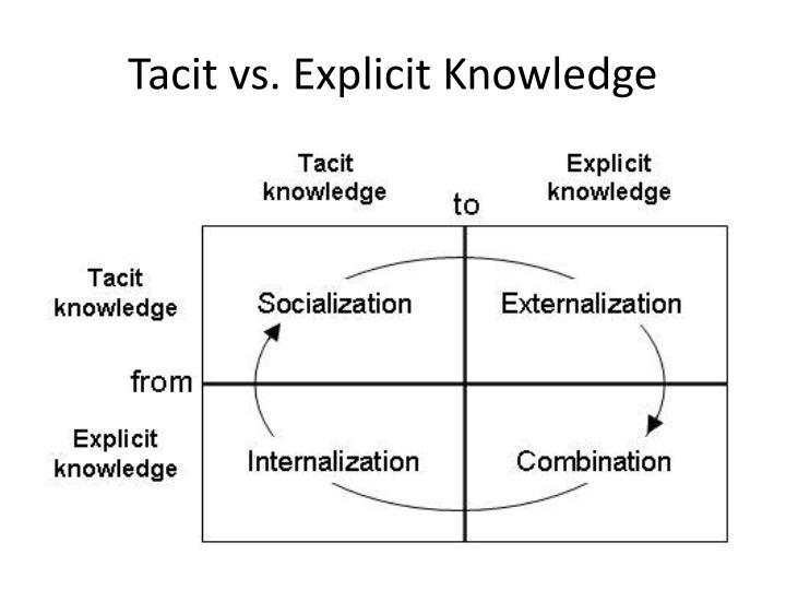 Tacit vs. Explicit Knowledge