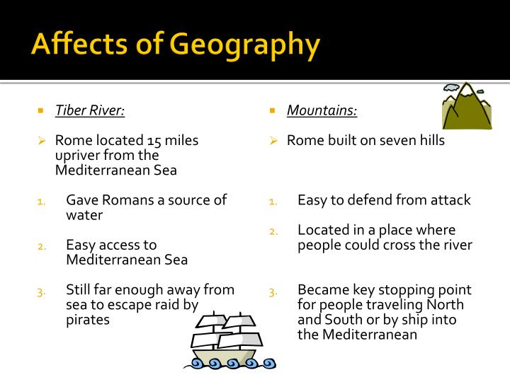 Affects of Geography