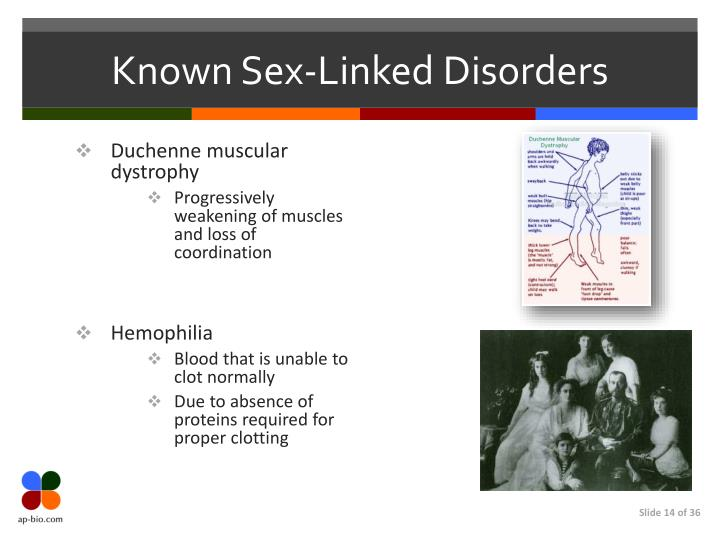 Known Sex-Linked Disorders