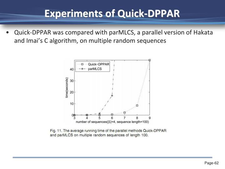 Experiments of Quick-DPPAR