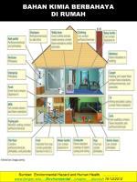 bahan kimia berbahaya di rumah