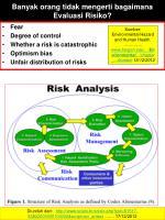 banyak orang tidak mengerti bagaimana evaluasi risiko