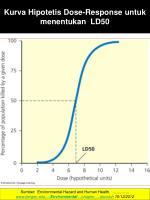 kurva hipotetis dose response untuk menentukan ld50