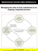 menghadapi bahan kimia berbahaya