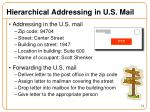 hierarchical addressing in u s mail