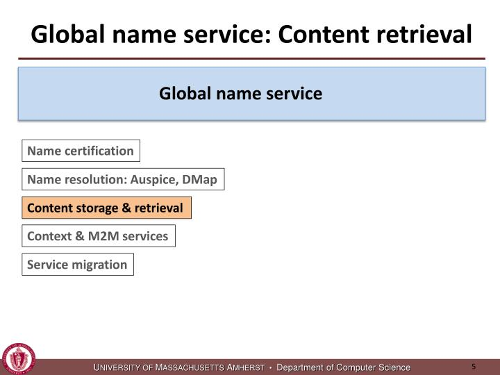 Global name service: Content retrieval
