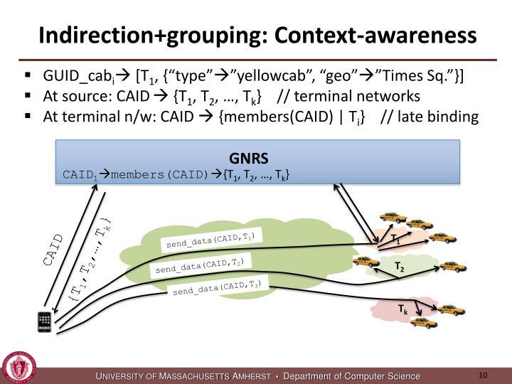 Indirection+grouping
