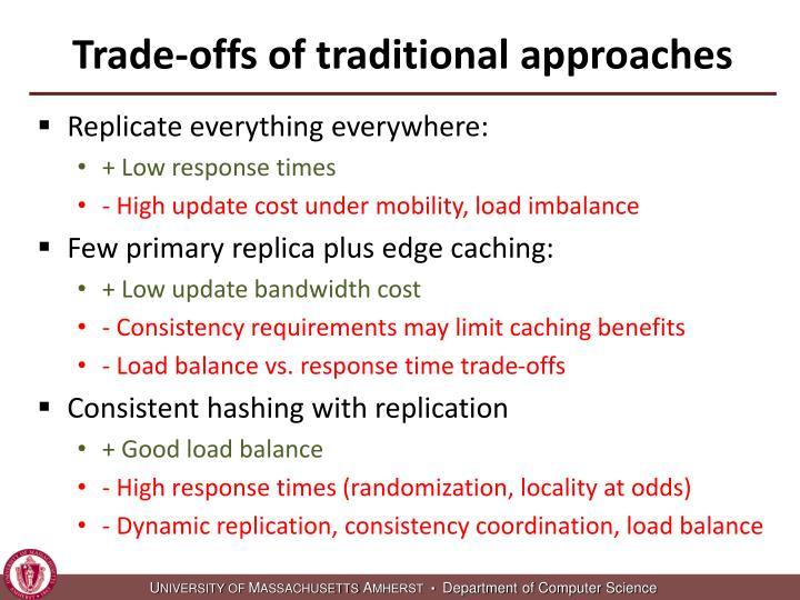 Trade-offs of t