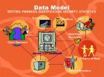 data model entities finances identification security statistics